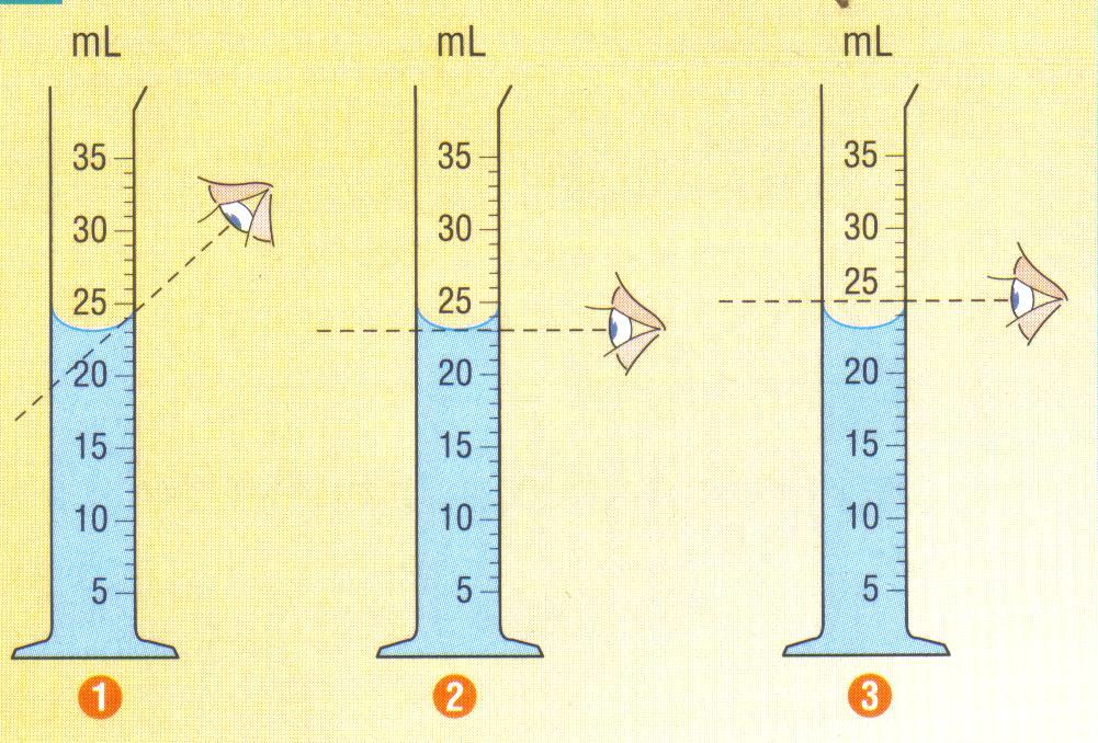 Chapitre 3   Quelle est la teneur en sel de l eau de mer   0df8680420e9